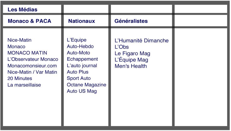 Liste médias pour Michel disdier.com